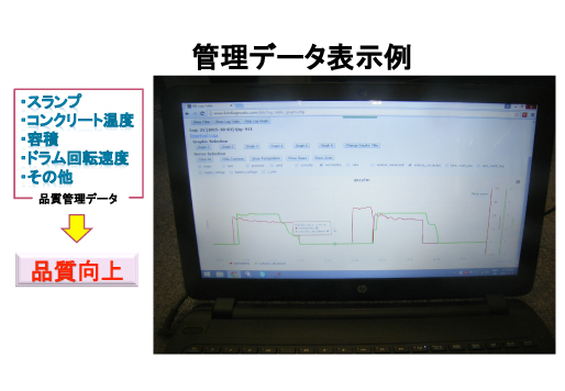 IBBProbe管理データ表示例